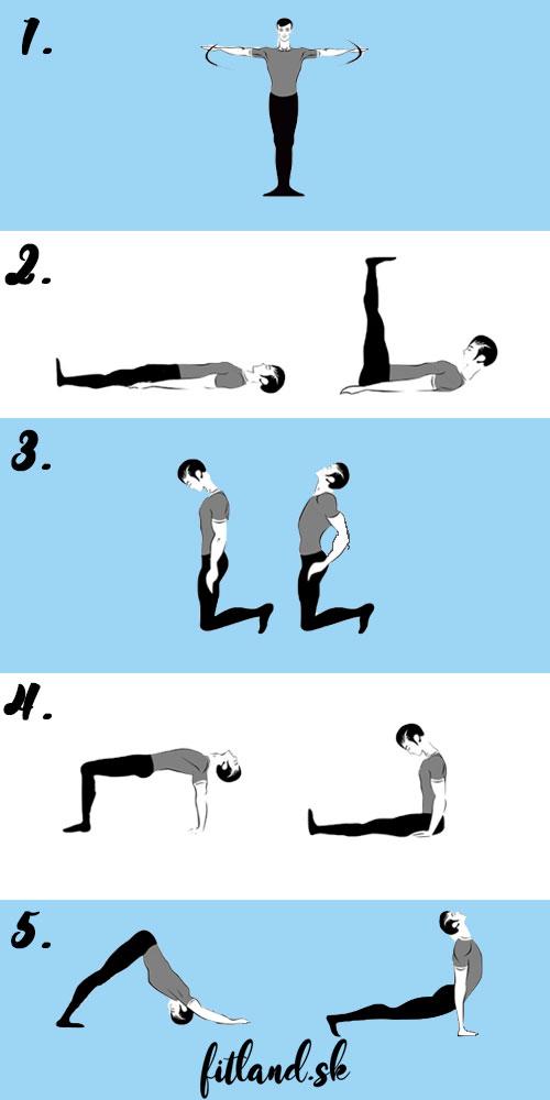 Ako správne cvičiť 5 tibeťanov?