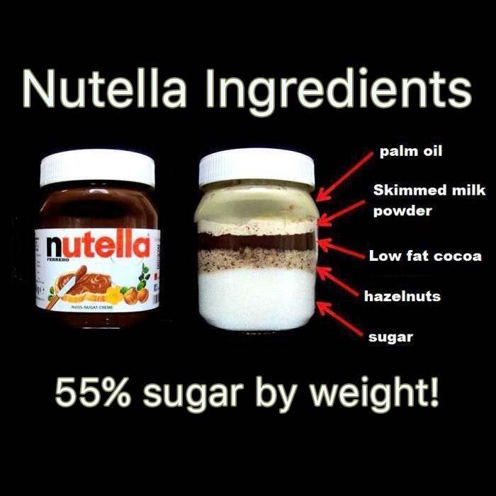 nutella čo obsahuje zloženie