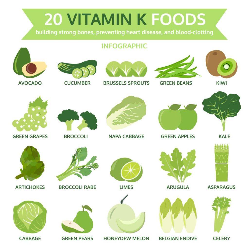 potraviny s obsahom vitaminu K