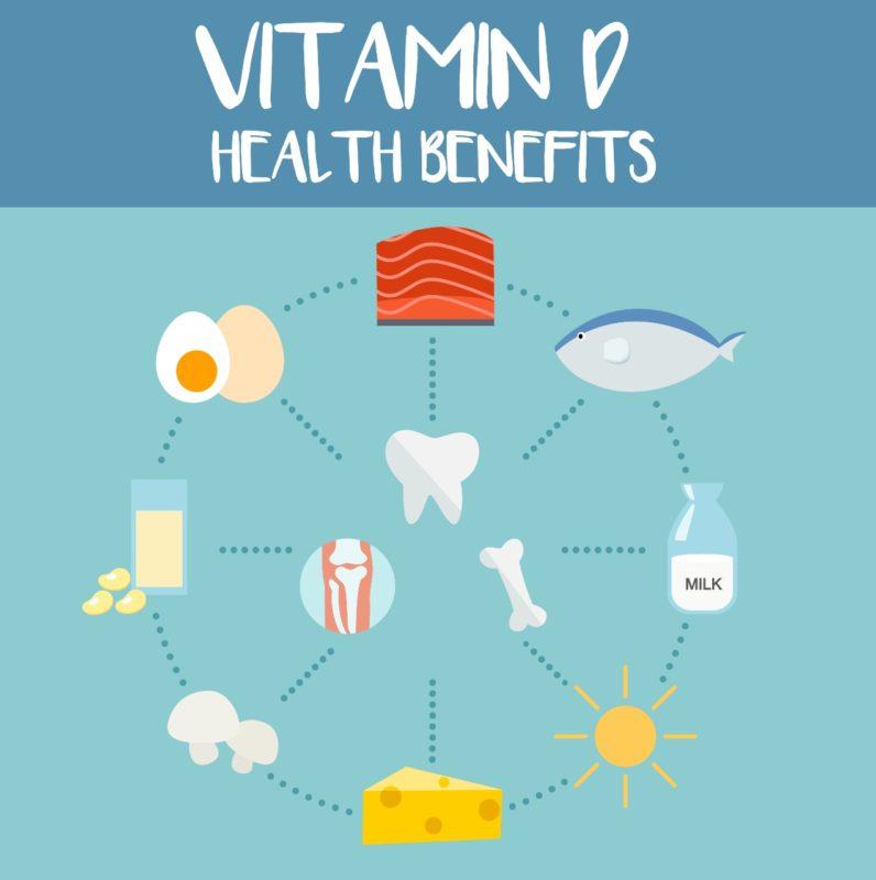vitamín D benefity účinky zdravie